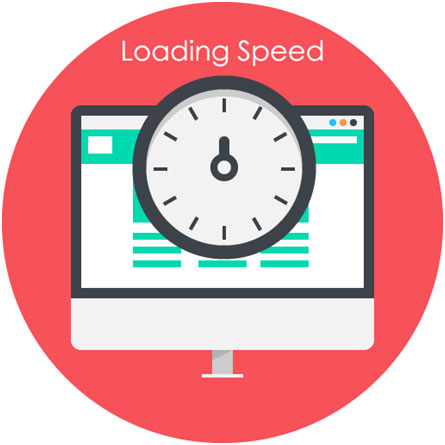 Website Desktop & Mobile Speed
